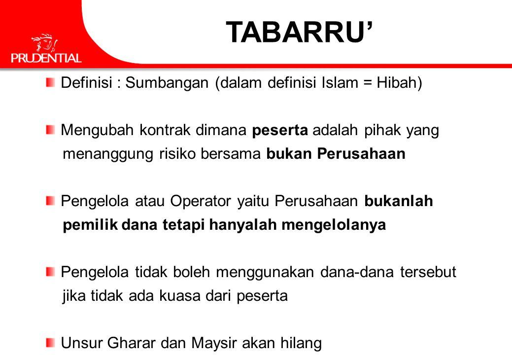 TABARRU' Definisi : Sumbangan (dalam definisi Islam = Hibah)