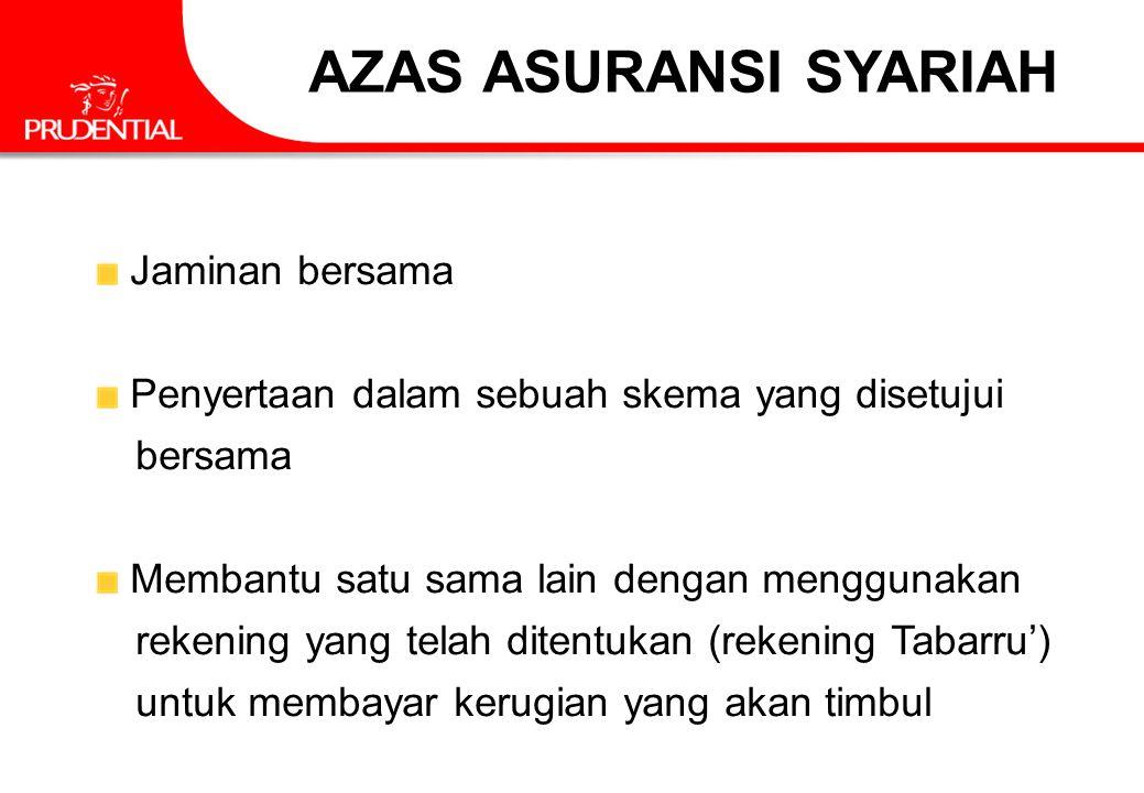AZAS ASURANSI SYARIAH Jaminan bersama