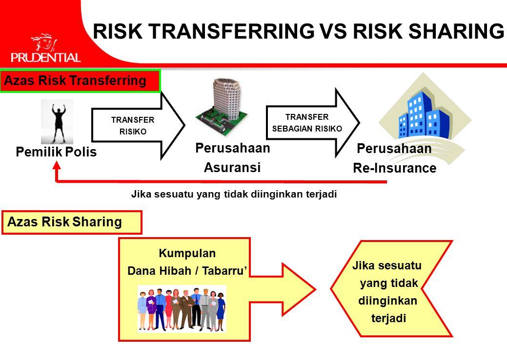 RISK TRANSFERRING VS RISK SHARING
