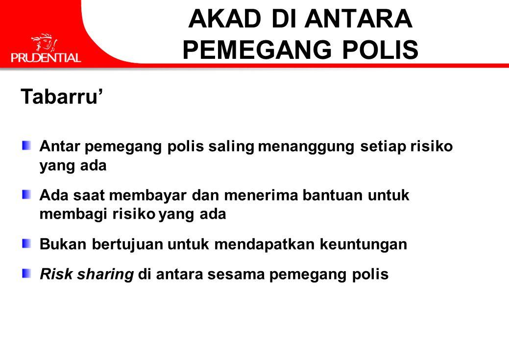 AKAD DI ANTARA PEMEGANG POLIS