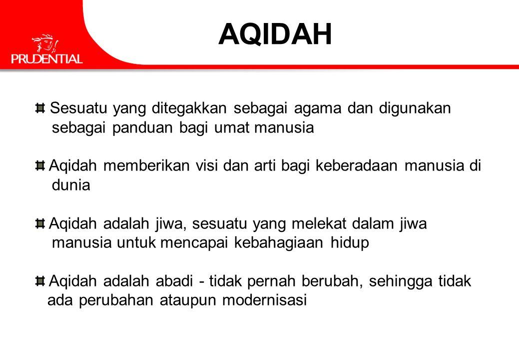 AQIDAH Sesuatu yang ditegakkan sebagai agama dan digunakan