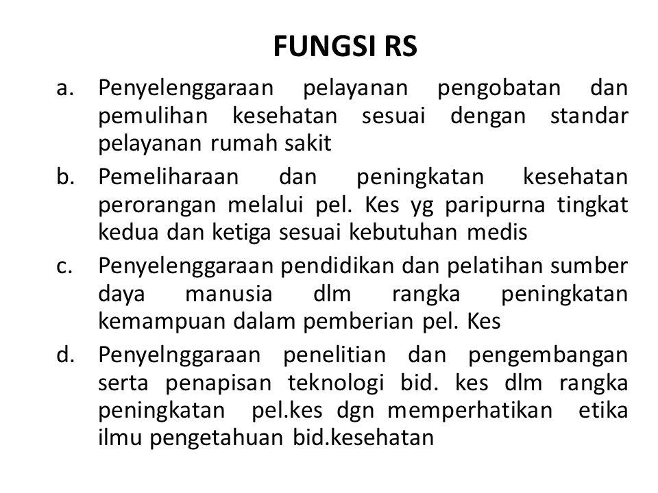 FUNGSI RS Penyelenggaraan pelayanan pengobatan dan pemulihan kesehatan sesuai dengan standar pelayanan rumah sakit.