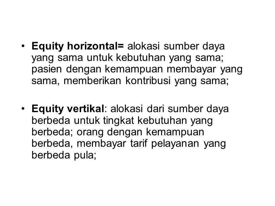 Equity horizontal= alokasi sumber daya yang sama untuk kebutuhan yang sama; pasien dengan kemampuan membayar yang sama, memberikan kontribusi yang sama;
