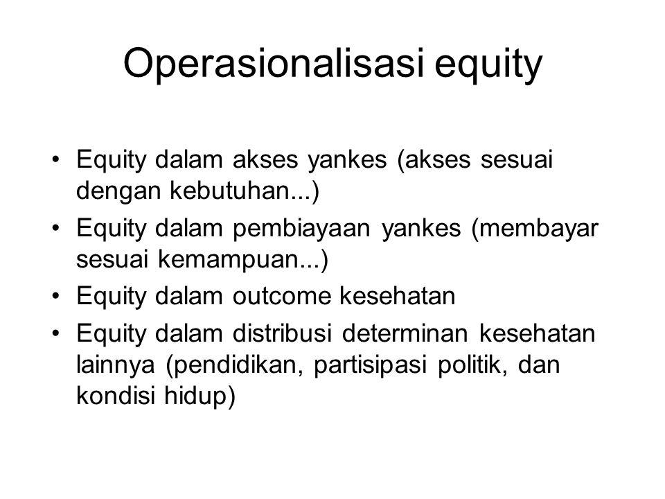 Operasionalisasi equity