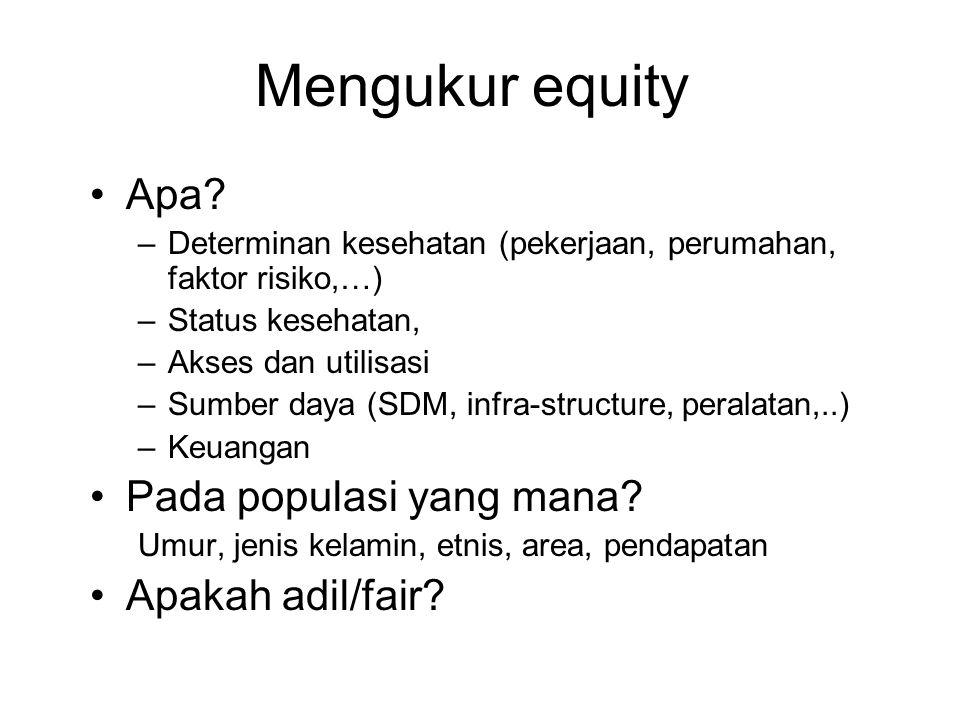 Mengukur equity Apa Pada populasi yang mana Apakah adil/fair
