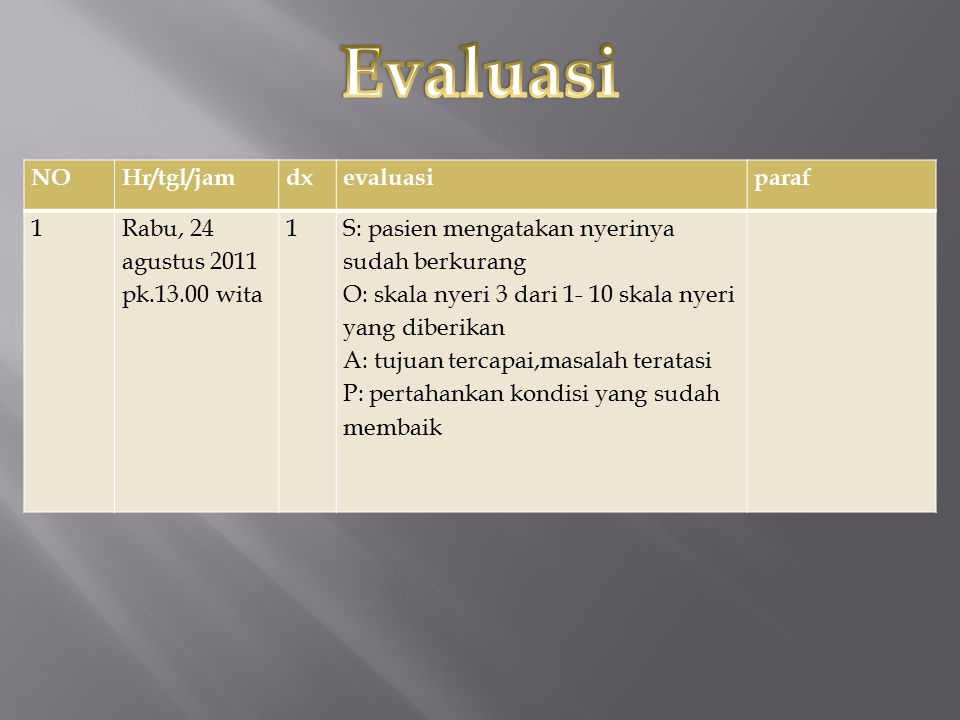 Evaluasi NO Hr/tgl/jam dx evaluasi paraf 1