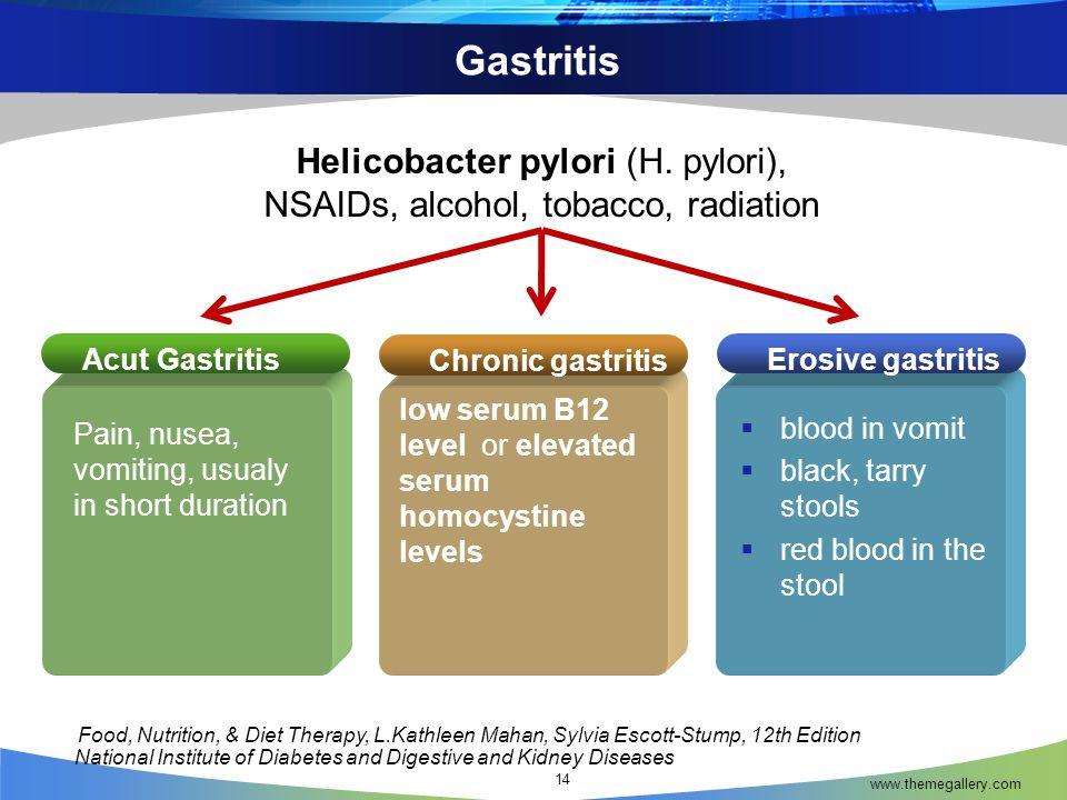 Helicobacter pylori (H. pylori), NSAIDs, alcohol, tobacco, radiation