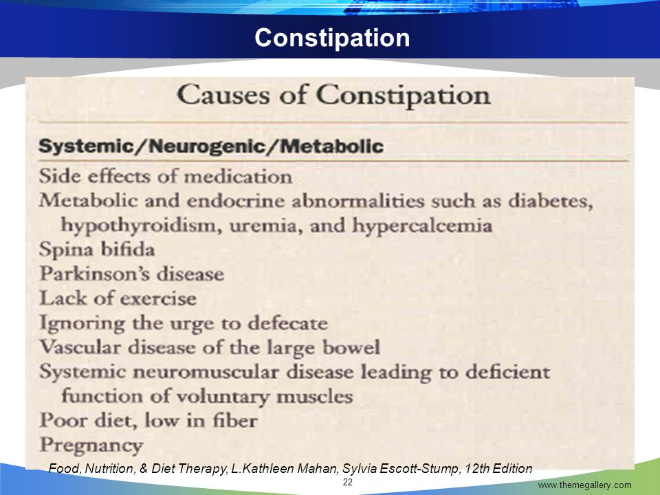 Constipation Food, Nutrition, & Diet Therapy, L.Kathleen Mahan, Sylvia Escott-Stump, 12th Edition.