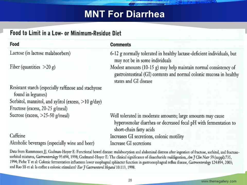 MNT For Diarrhea www.themegallery.com