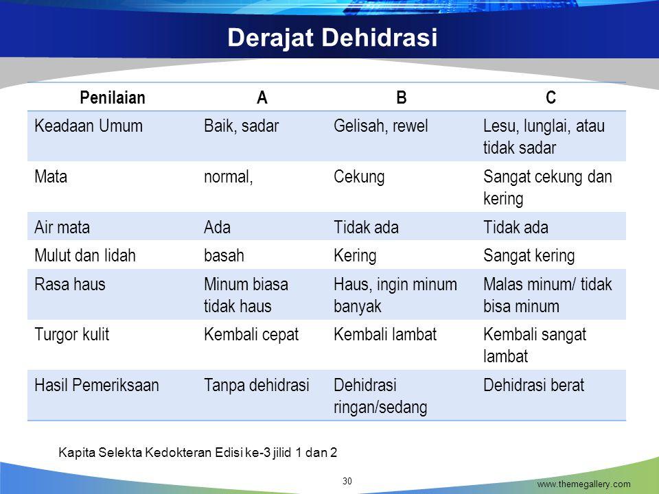 Derajat Dehidrasi Penilaian A B C Keadaan Umum Baik, sadar