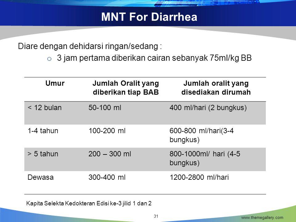 MNT For Diarrhea Diare dengan dehidarsi ringan/sedang :