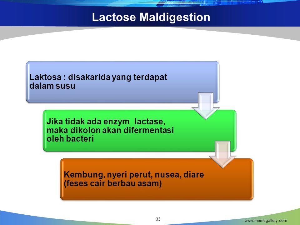 Lactose Maldigestion Laktosa : disakarida yang terdapat dalam susu. Jika tidak ada enzym lactase, maka dikolon akan difermentasi oleh bacteri.