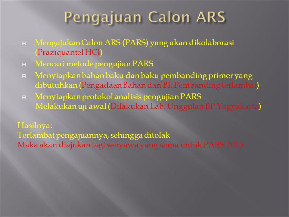 Pengajuan Calon ARS Mengajukan Calon ARS (PARS) yang akan dikolaborasi (Praziquantel HCl) Mencari metode pengujian PARS.