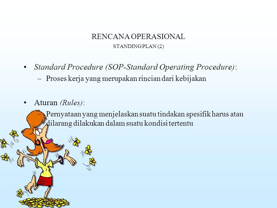 RENCANA OPERASIONAL STANDING PLAN (2)