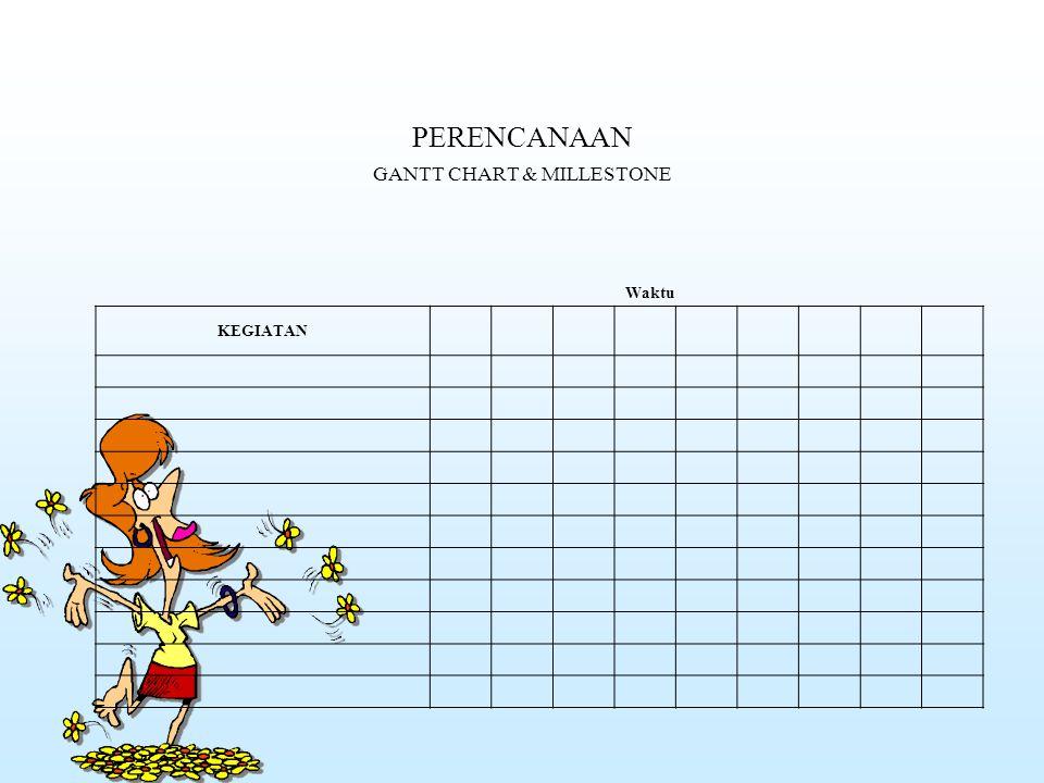 PERENCANAAN GANTT CHART & MILLESTONE