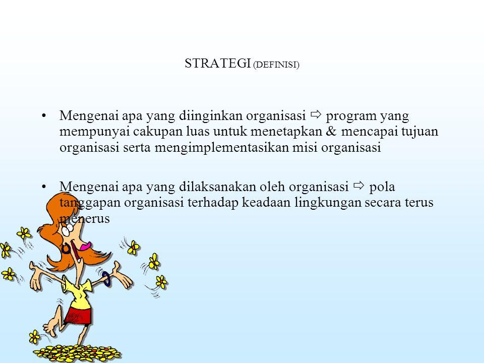 STRATEGI (DEFINISI)