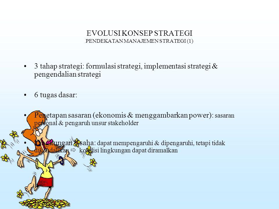 EVOLUSI KONSEP STRATEGI PENDEKATAN MANAJEMEN STRATEGI (1)