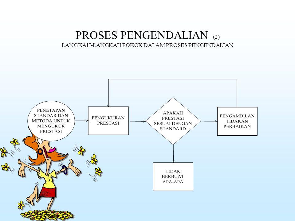 PROSES PENGENDALIAN (2) LANGKAH-LANGKAH POKOK DALAM PROSES PENGENDALIAN