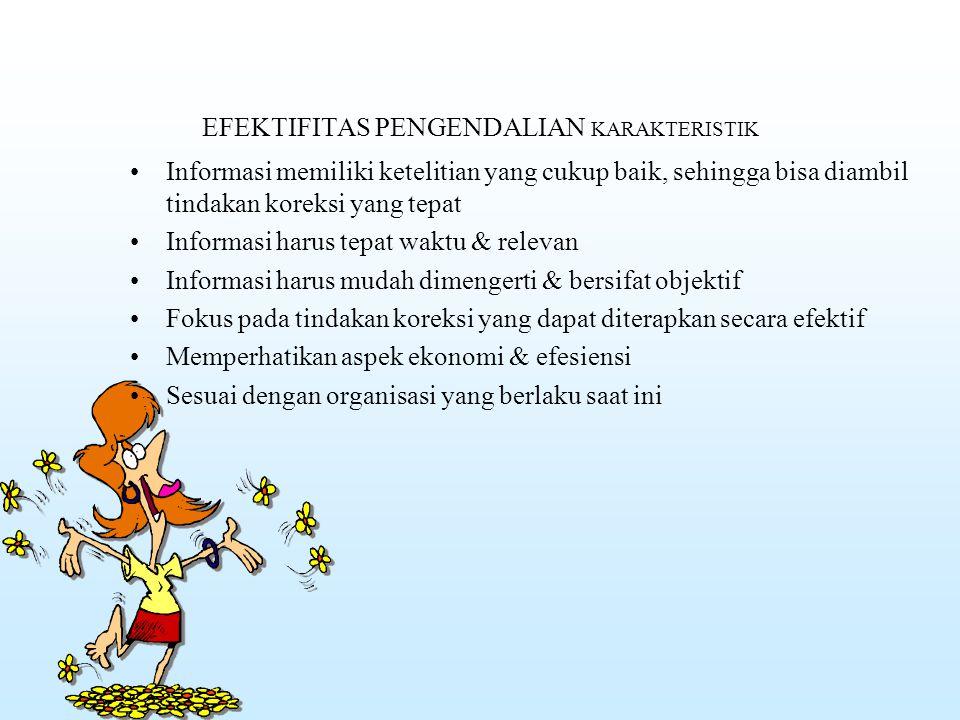 EFEKTIFITAS PENGENDALIAN KARAKTERISTIK