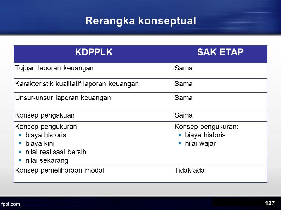 Rerangka konseptual KDPPLK SAK ETAP Tujuan laporan keuangan Sama