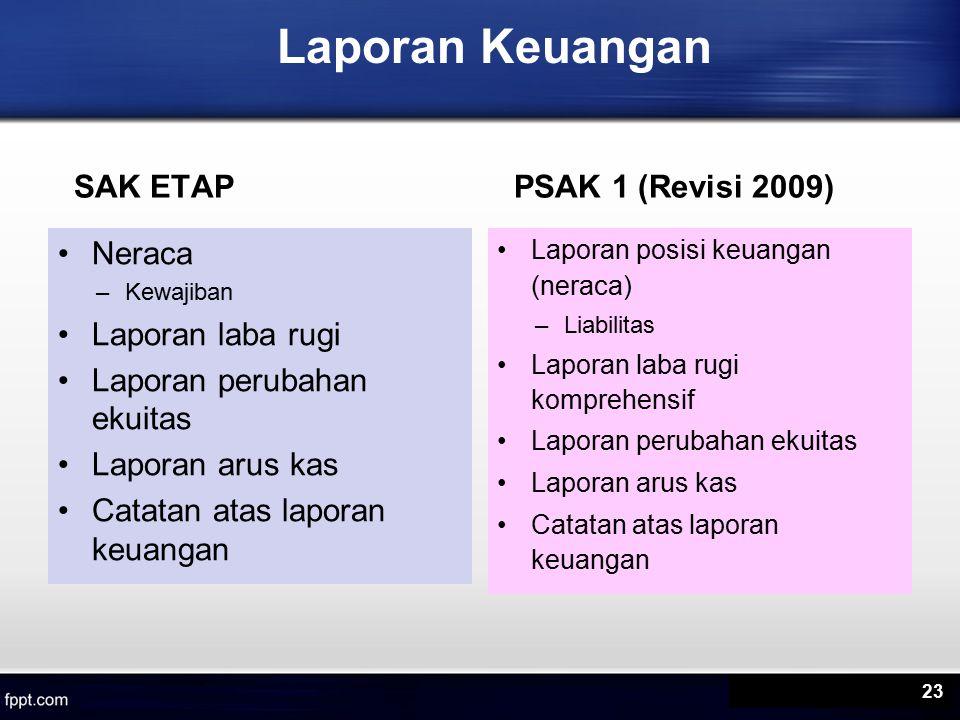 Laporan Keuangan SAK ETAP PSAK 1 (Revisi 2009) Neraca