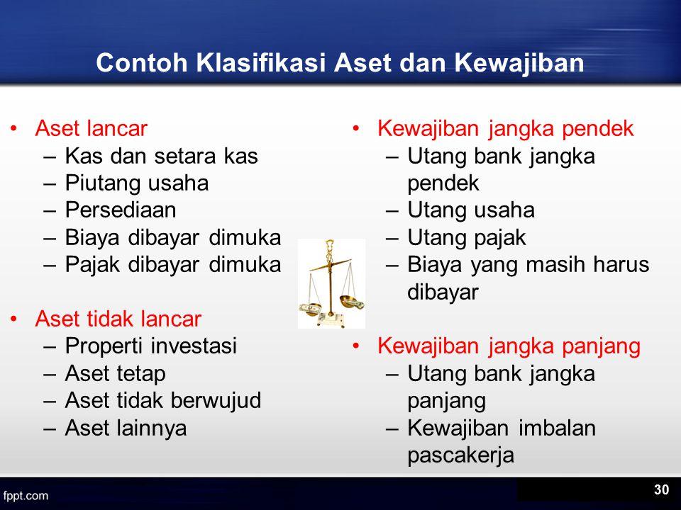 Contoh Klasifikasi Aset dan Kewajiban