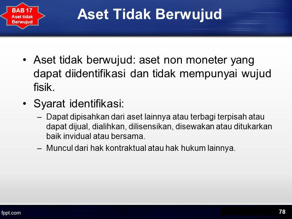 Aset Tidak Berwujud BAB 17. Aset tidak Berwujud. Aset tidak berwujud: aset non moneter yang dapat diidentifikasi dan tidak mempunyai wujud fisik.