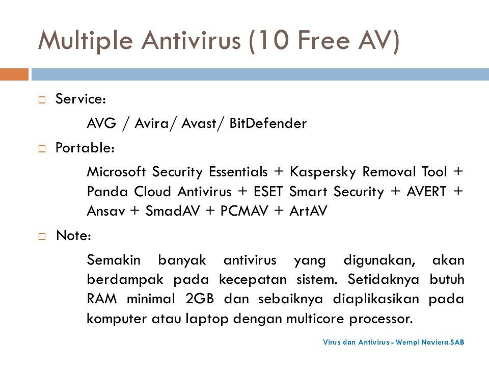 Multiple Antivirus (10 Free AV)