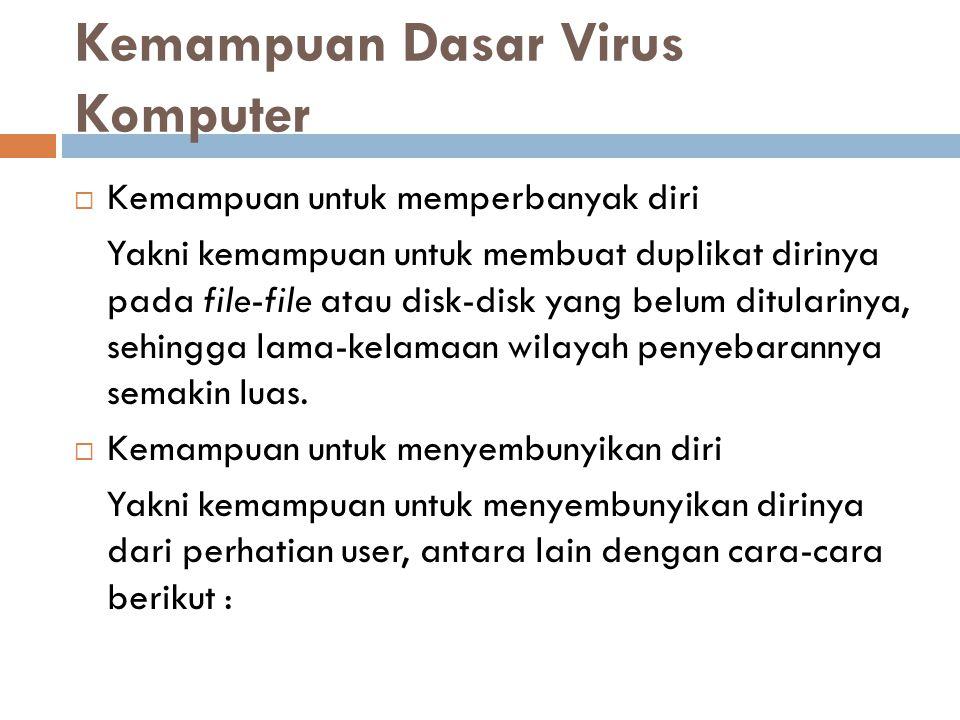 Kemampuan Dasar Virus Komputer