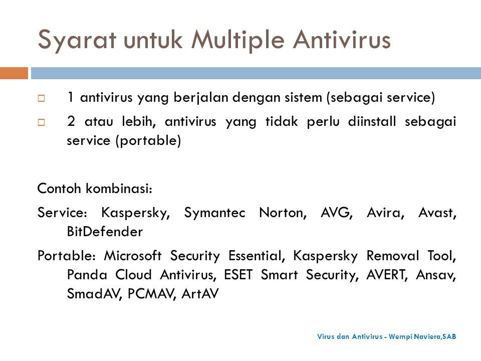 Syarat untuk Multiple Antivirus