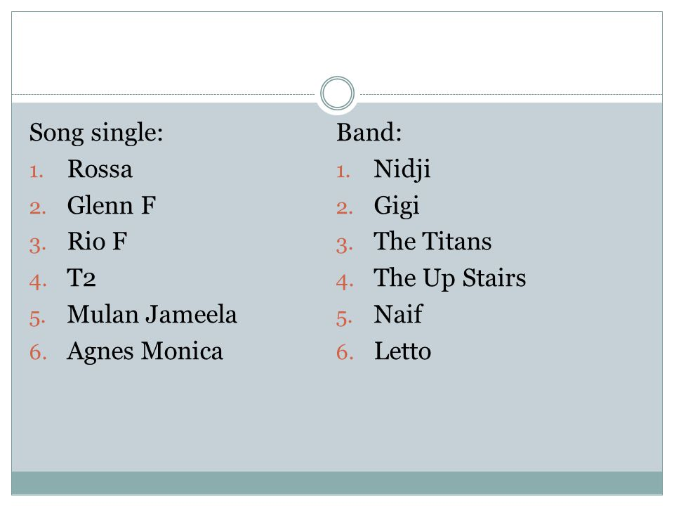 Song single: Band: Rossa. Nidji. Glenn F. Gigi. Rio F. The Titans. T2. The Up Stairs. Mulan Jameela.