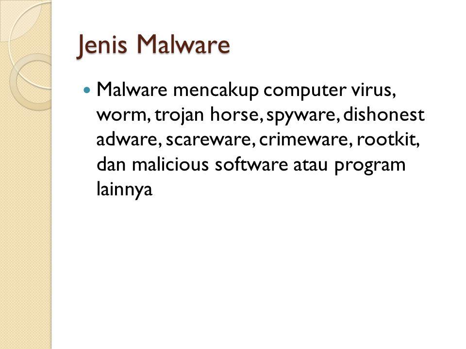 Jenis Malware