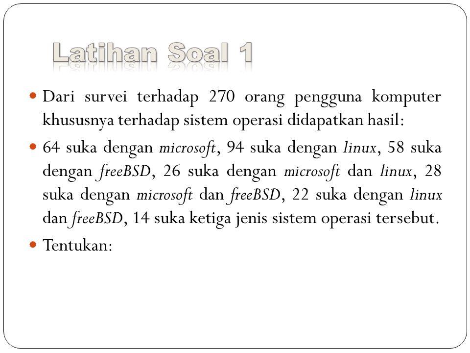 Latihan Soal 1 Dari survei terhadap 270 orang pengguna komputer khususnya terhadap sistem operasi didapatkan hasil: