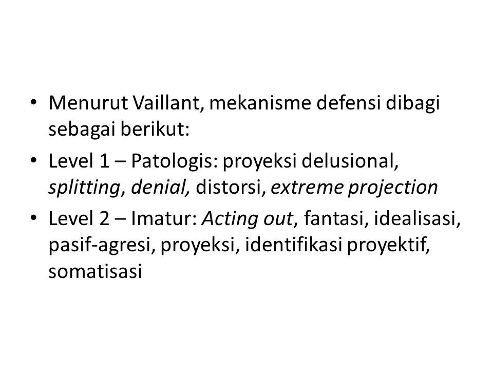 Menurut Vaillant, mekanisme defensi dibagi sebagai berikut: