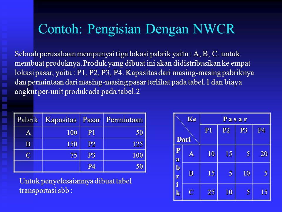 Contoh: Pengisian Dengan NWCR