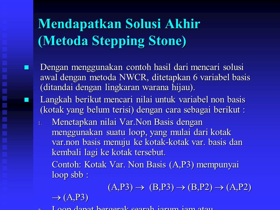 Mendapatkan Solusi Akhir (Metoda Stepping Stone)