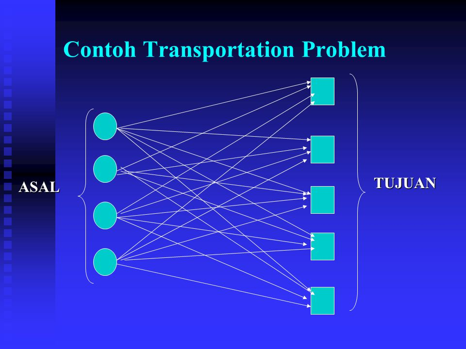 Contoh Transportation Problem