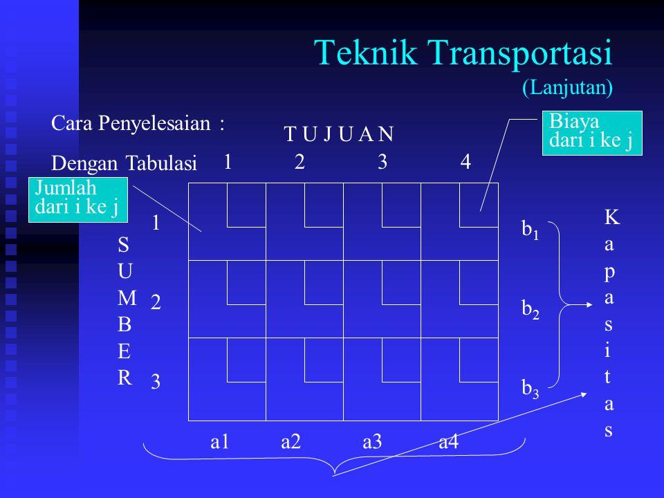 Teknik Transportasi (Lanjutan)