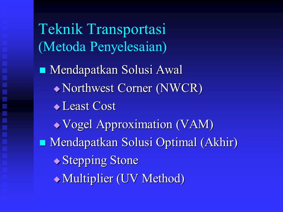 Teknik Transportasi (Metoda Penyelesaian)