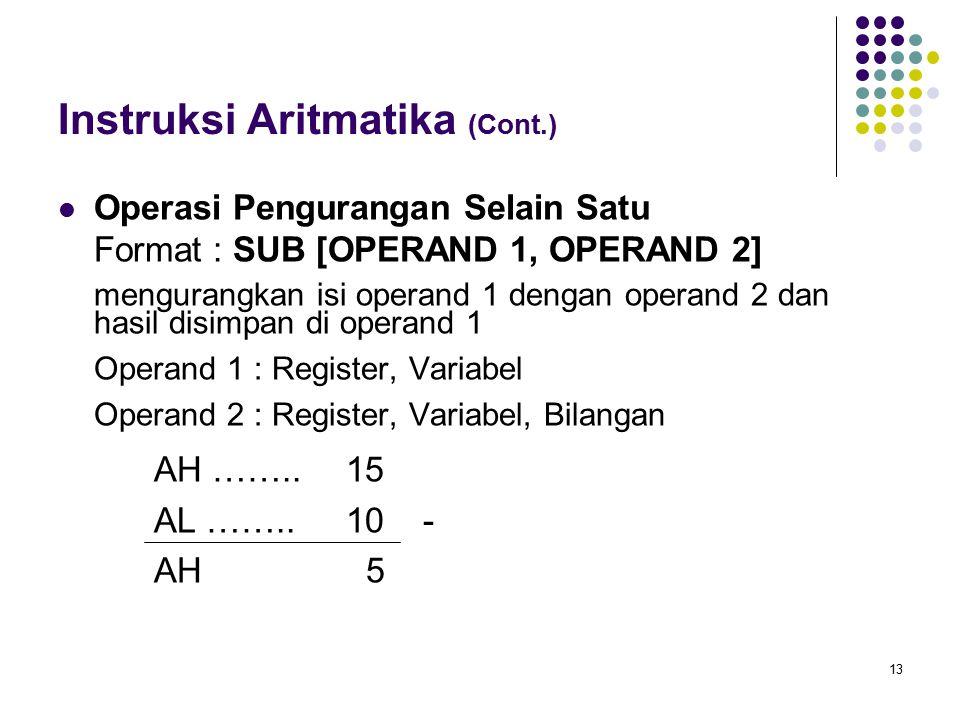Instruksi Aritmatika (Cont.)