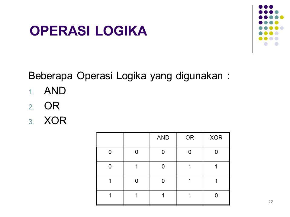 OPERASI LOGIKA Beberapa Operasi Logika yang digunakan : AND OR XOR AND