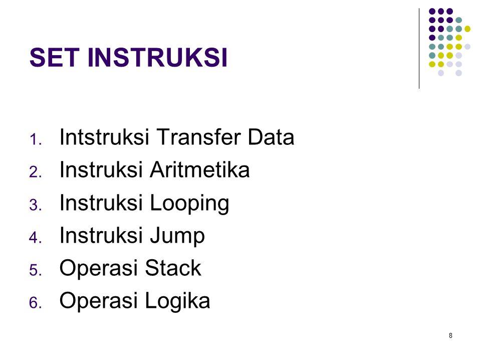 SET INSTRUKSI Intstruksi Transfer Data Instruksi Aritmetika