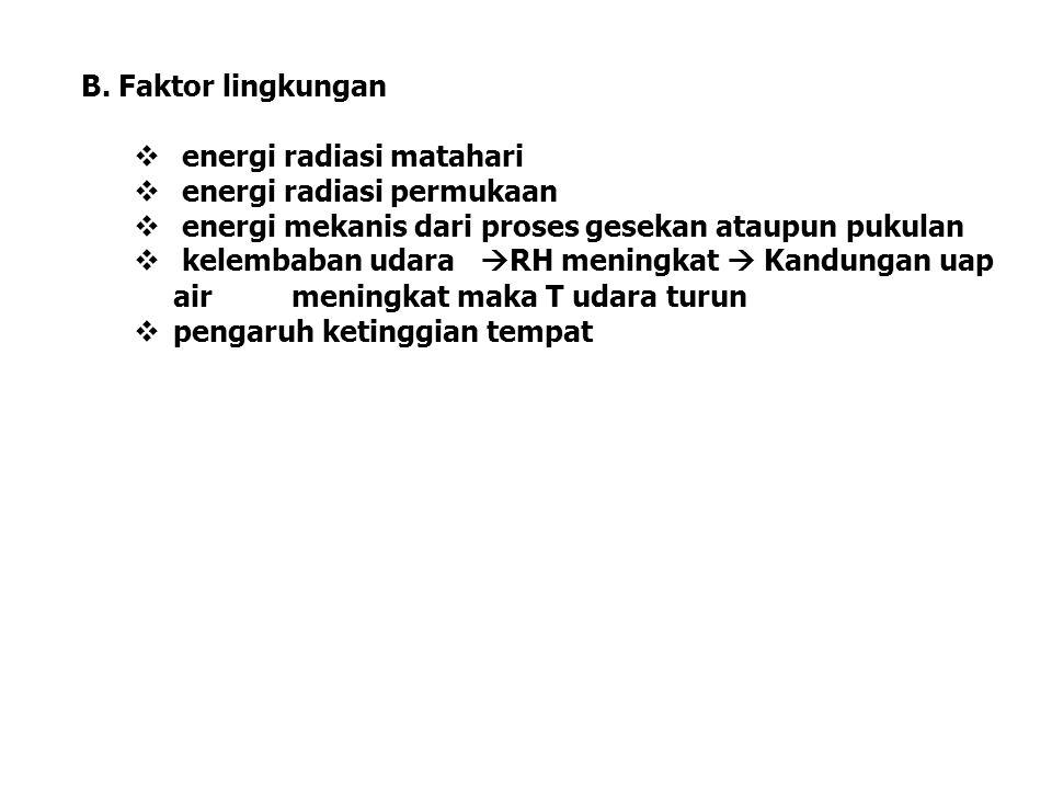 B. Faktor lingkungan energi radiasi matahari. energi radiasi permukaan. energi mekanis dari proses gesekan ataupun pukulan.