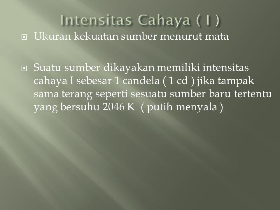 Intensitas Cahaya ( I ) Ukuran kekuatan sumber menurut mata