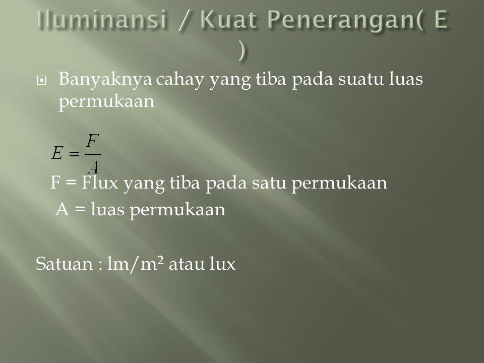 Iluminansi / Kuat Penerangan( E )