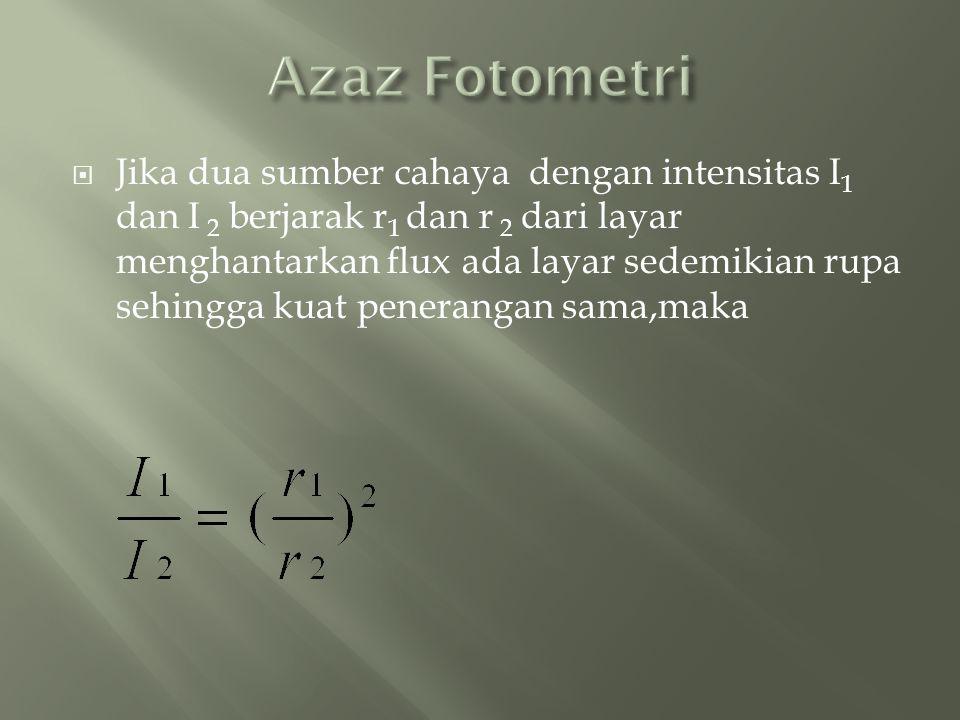 Azaz Fotometri