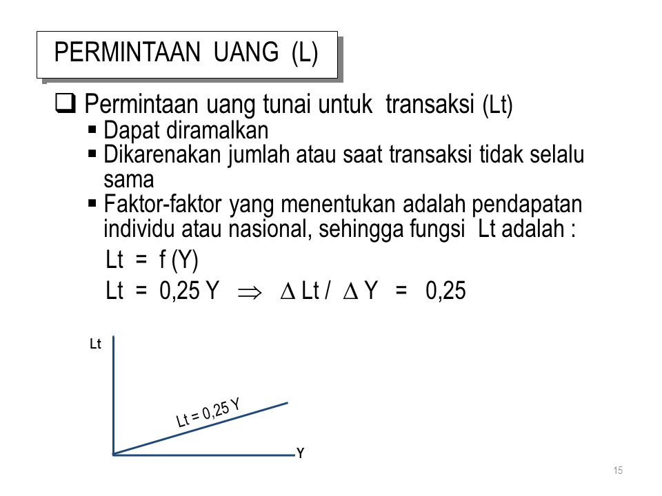Permintaan uang tunai untuk transaksi (Lt)