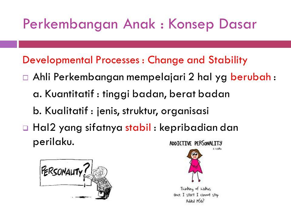 Perkembangan Anak : Konsep Dasar