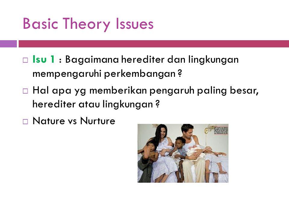 Basic Theory Issues Isu 1 : Bagaimana herediter dan lingkungan mempengaruhi perkembangan