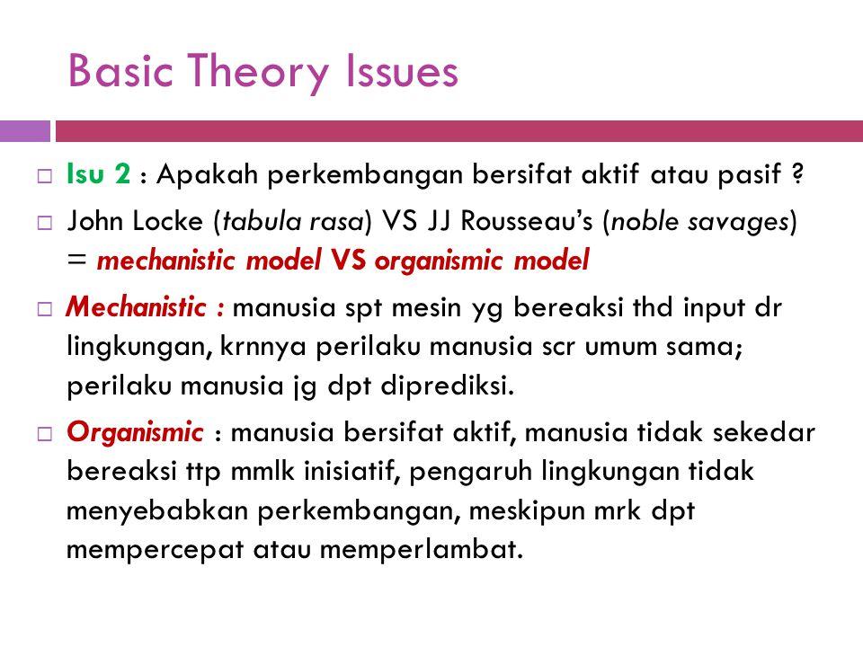 Basic Theory Issues Isu 2 : Apakah perkembangan bersifat aktif atau pasif